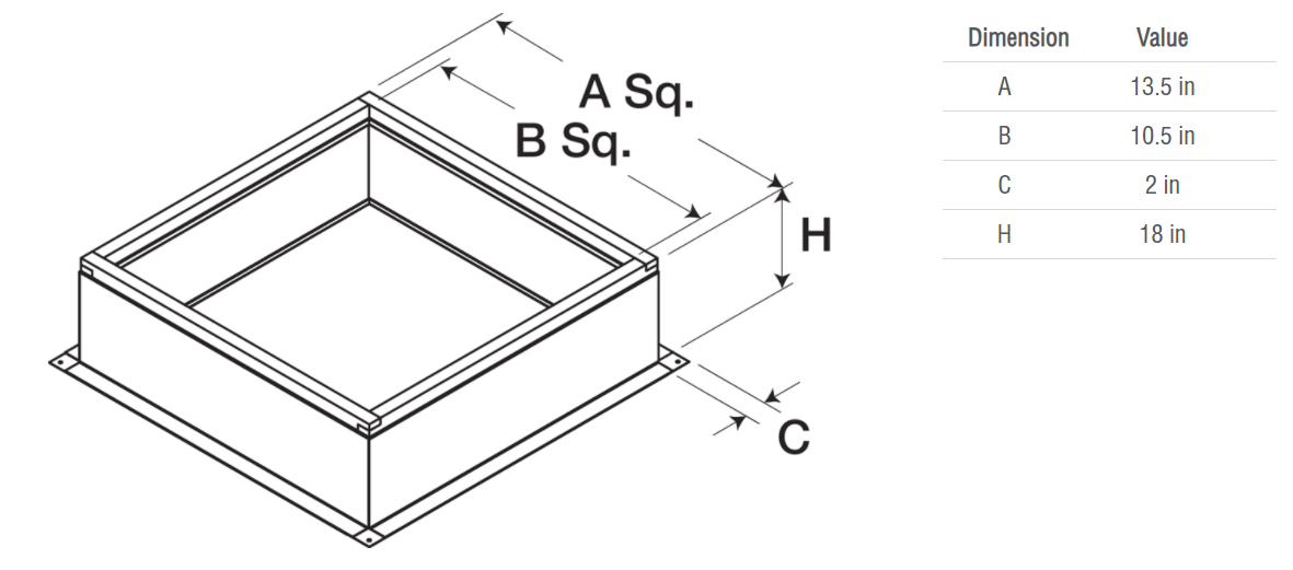 Picture of Roof Curb for 15 In. Square Base, 18 In. High
